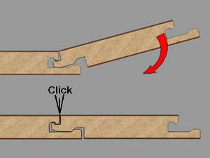ламинат с замком Click